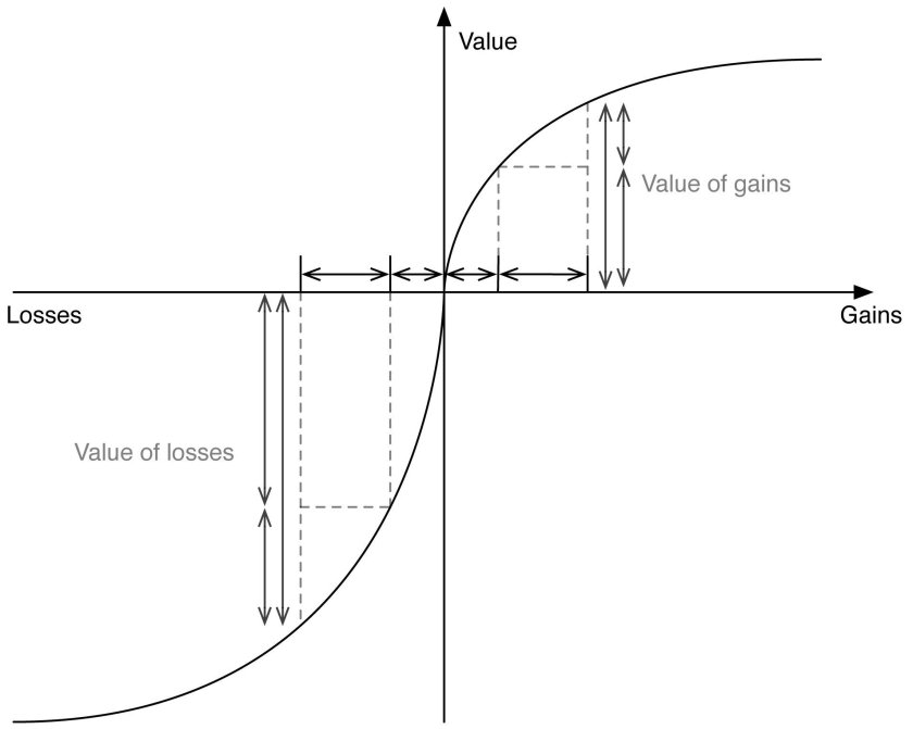 value-function